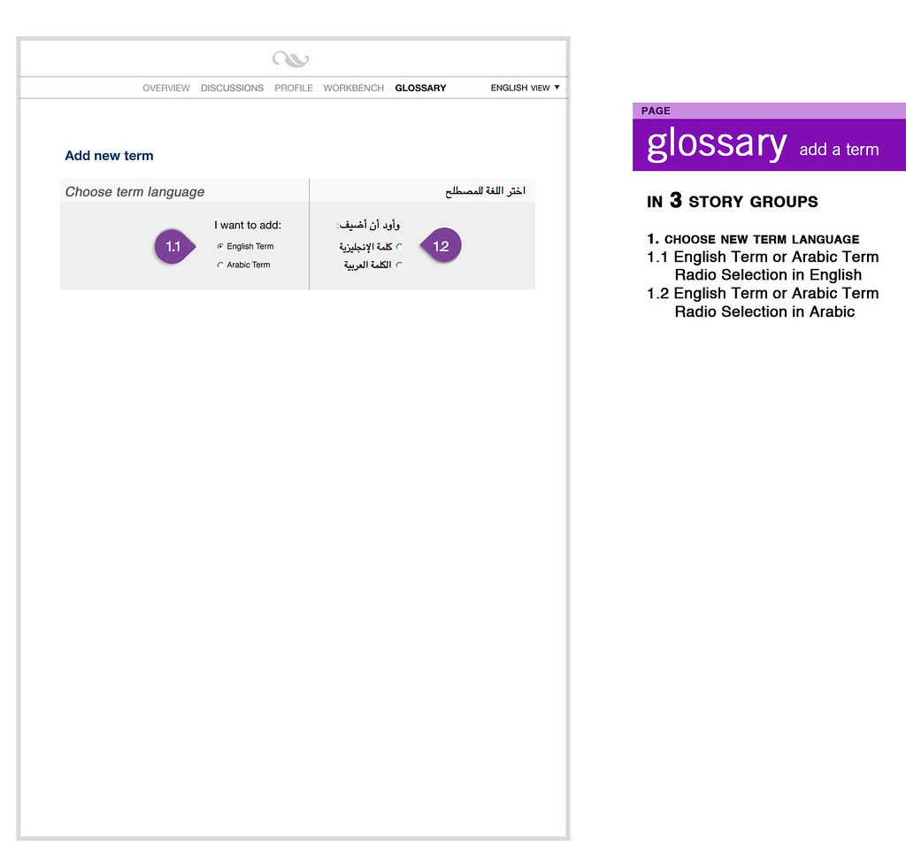 Glossary - Add new term v2, screen 1