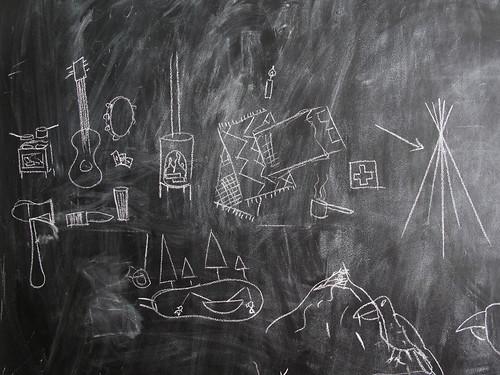 Teepeechalkboard
