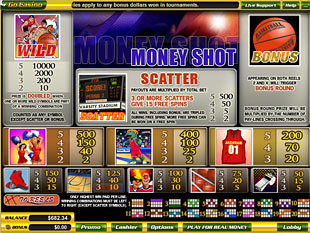 free Money Shot slot mini symbol