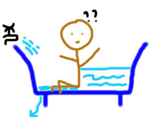 懷孕身體像水壩
