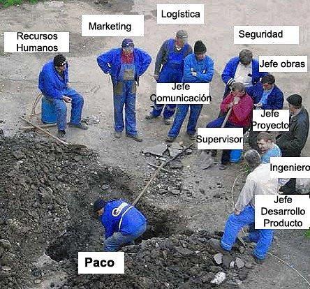 Jefes de equipo miran mientras operario trabaja
