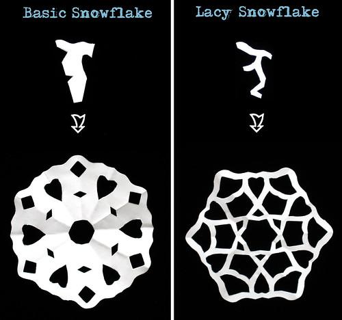 Allison Gryski Lacy Paper Snowflake Tutorial