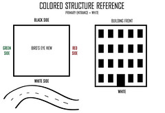 Colored Structure Reference
