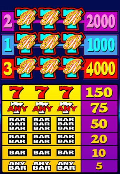 free Reels Royce slot game symbols