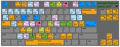 Inkscape keyboard layout