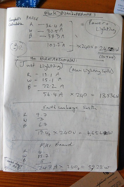 campbell's calculations