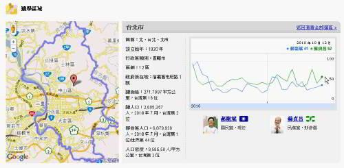 google2010-03
