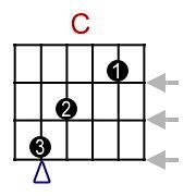 吉他和弦轉換-8