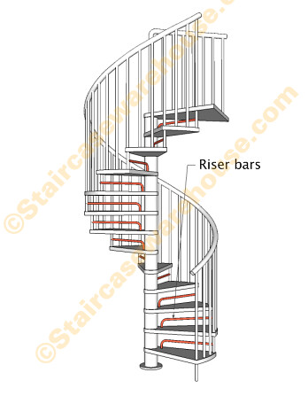 Klan Riser Bar Kit Spiral Stair Arke (Staircase Warehouse