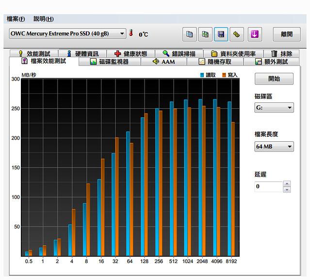 OWC2_Mercury_Extreme_Pro_SSD
