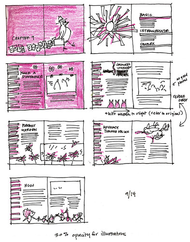 cxd case study basic thumbnails