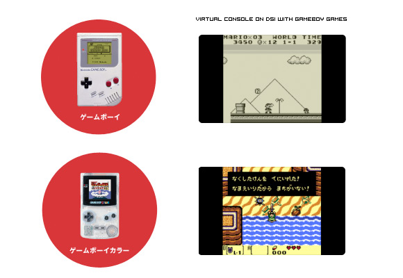 Virtual Console games: Online shop will sell Game Boy, Game Boy Advance and