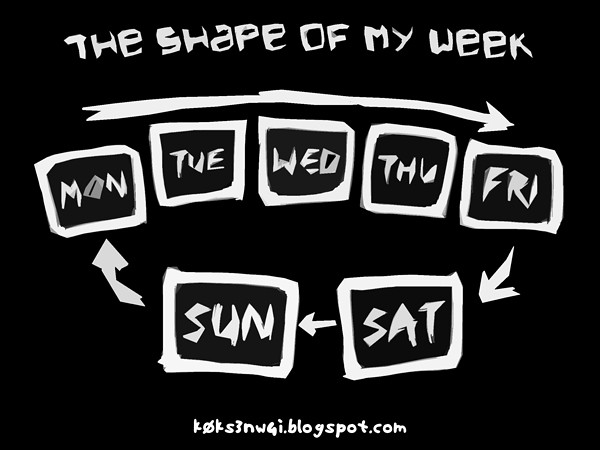 Shape of My Week