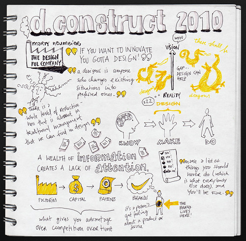 Marty Neumeier: The designful company @ d.construct 2010