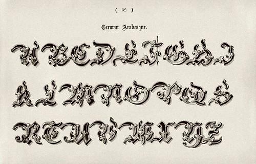 002-Alfabeto arabesco aleman-Examples of Modern Alphabets… 1913- Freeman Delamotte