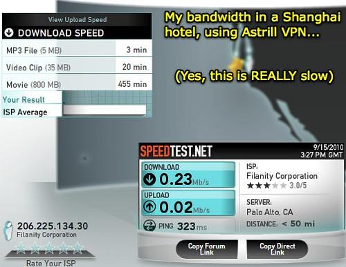 Bandwidth in Shanghai