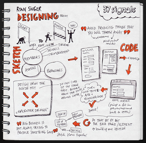 Ryan Singer: Designing from start to finish at WebExpo 2010