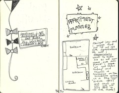 apartment map (ke_cupcake) Tags: kite moleskine pen ink apartment personal pages drawing journal sketchbook daily doodle thoughts newapartment ideas drawingbook moleskineplain