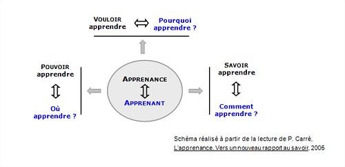 apprenance