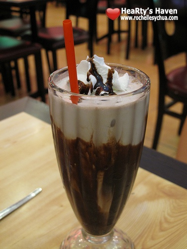 icebergs chocolate shake