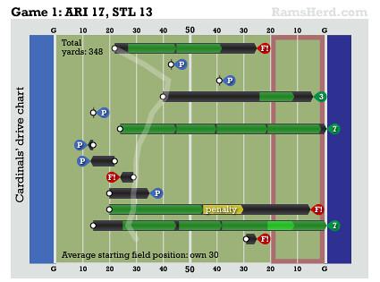 2010-Game-1-ARI-vs-STL