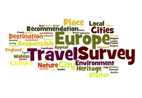 Europe Travel Survey (wordled)