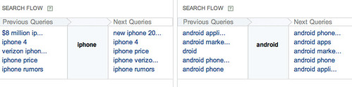 Yahoo Clues : Search Flows