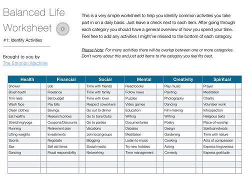Balanced Life Worksheet 1 The Emotion Machine – Self Forgiveness Worksheets