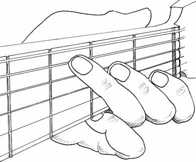 C 和弦的壓法