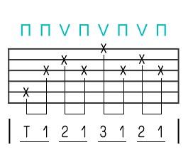 吉他指法練習 Slow Soul 1