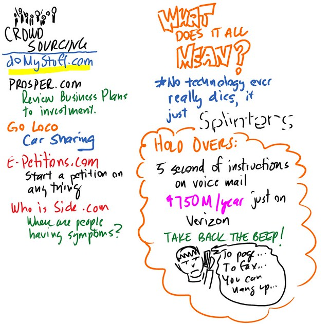David Pogue PubCon Keynote INFOGRAPH 2 of 3