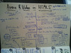 Sketch Note #lwsdeep HTML5 Audio & Video