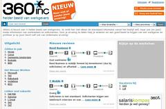 360inc: nieuwe beoordelingssite van werkgevers