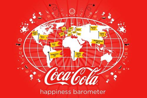 Coca-Cola Happiness Barometer