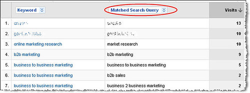 GA search query