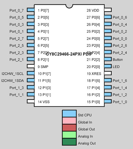 I2C slave Pin layout
