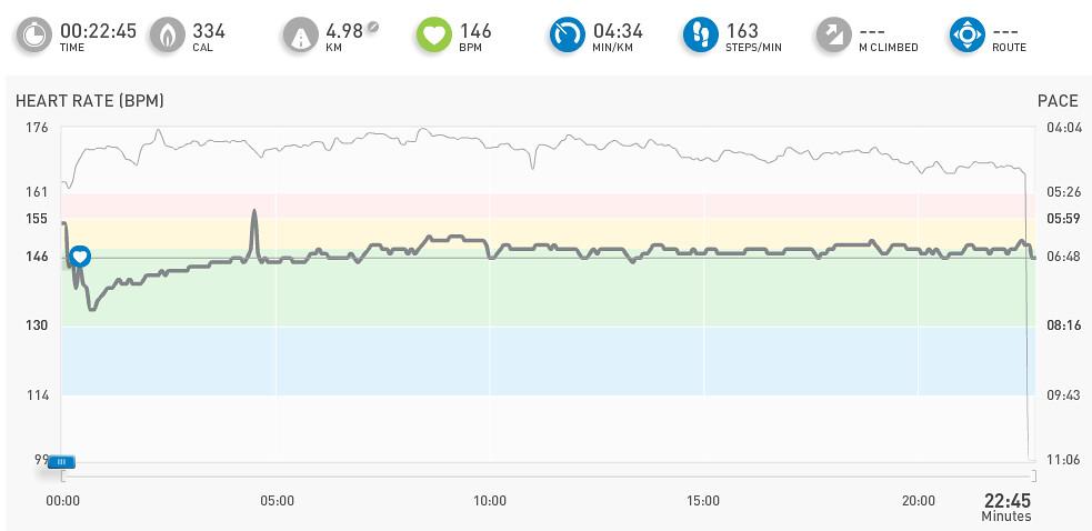miCoach workout - trčanje, 5 km