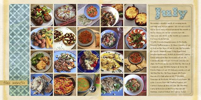 July 10 Food