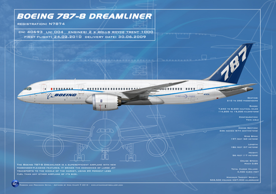 Boeing 787-8 Dreamliner N7874 Experimental - New Boeing House Colors
