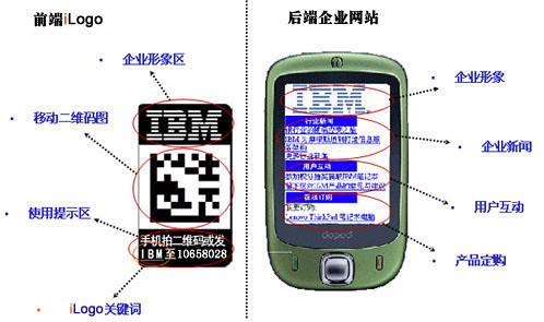 北京手机二维码防伪标签制作