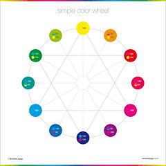 Simple Color Wheel | Color Poster Collection (Ernesto Lago) Tags: black color colors yellow graphicdesign colours cyan magenta colores tools numbers shade helvetica brightness nmeros infographic colorwheel resources tono diseogrfico cmyk datavisualization 2011 luminosidad farbkreis crculocromtico colourartaward cerclechromatique chromaticcircle ernestolago chromaticwheel colorwheelsco