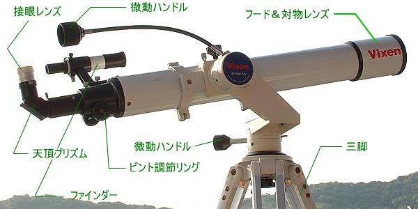 天体望遠鏡の説明