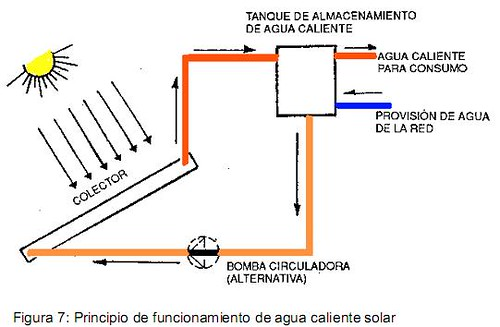 Colector_termotanque