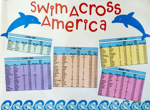 swimacrossamerica-35