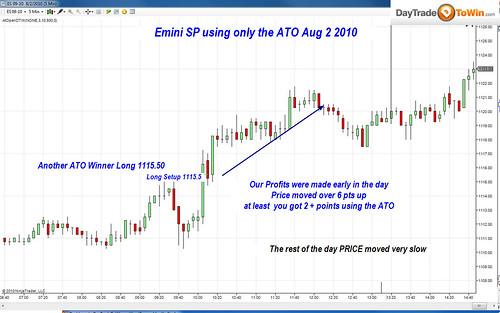 The Open Emini Trading Chart