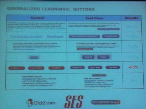 generalized learning slide