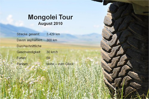 Mongolei_Facts_2010