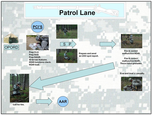 The Expert Infantryman Badge Test - LANE EXAMPLES - PATROL LANE