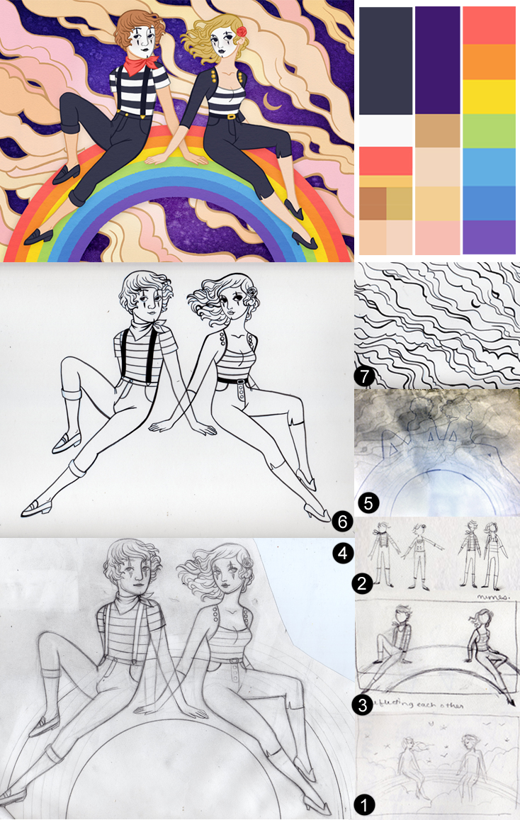 Sketch to Final: Mimes Upon a Rainbow