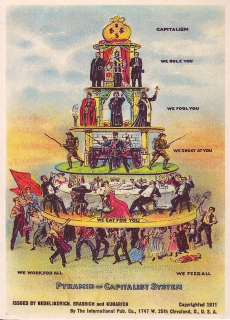 06 Pyramid of Capitalist System